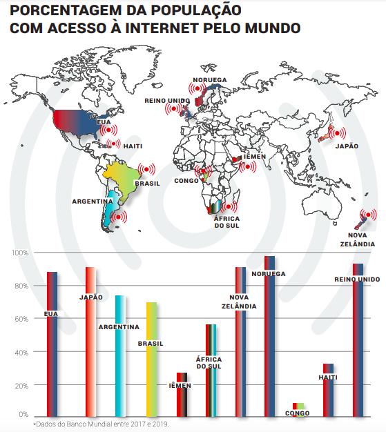 Populacao-Acesso-Internet-Edicao-159